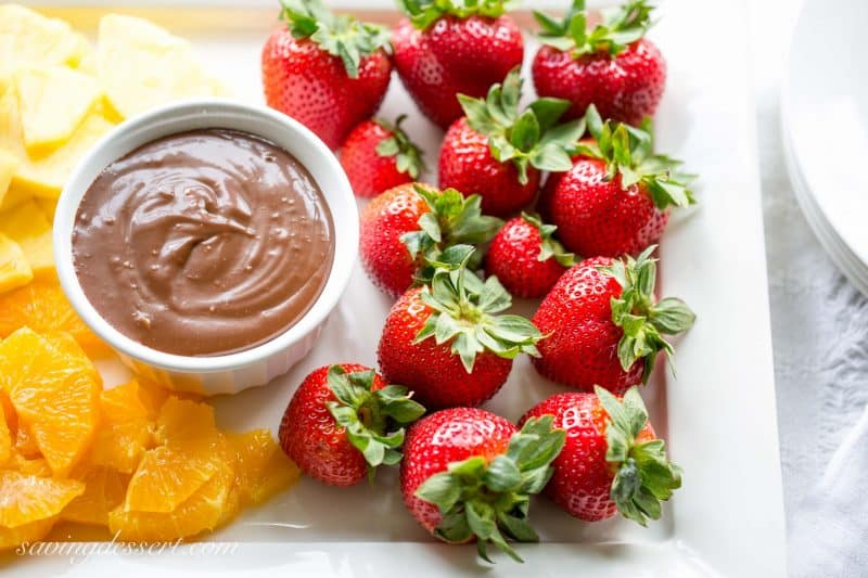 Chocolate as well as caramel are a classic combination as well as inward dip shape Chocolate Dulce de Leche Dip